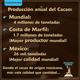 Producción mundial del Cacao